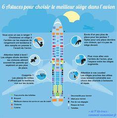 Comment choisir un siège ds avion