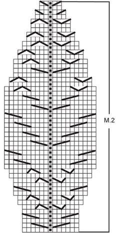 NOTA: Existem termos diferentes de tricô e croché em português de Portugal e do Brasil.  Malha = Ponto  Canelado = Barra   Ponto ...
