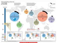 Internet Infographics 65 - http://infographicality.com/internet-infographics-65/