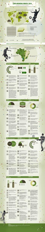 Cifras en la Copa Mundo 2014