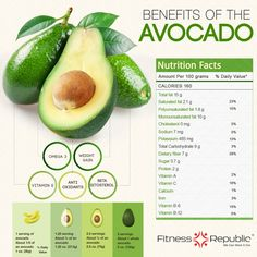 Avocado Benefits The avocado health benefits have been found to contribute to the prevention of Alzheimer's, cancer, heart disease diabetes and other health conditions Avocado Nutrition Facts, Health And Nutrition, Health And Wellness, Healthy Tips, Healthy Eating, Healthy Recipes, Healthy Food, Healthy Options, Healthy Alternatives