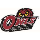 Temple Volleyball