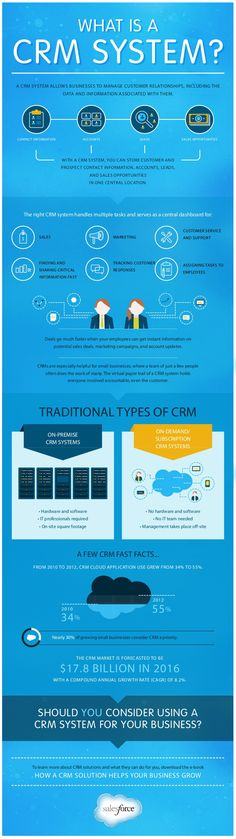 What is a CRM system #infografia #infographic #sostware
