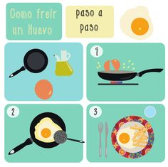 Ilustración, instrucciones para hacer un huevo frito. Hecho con illustrator cs6