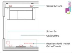 Home Theater: como planejar - Clique Arquitetura