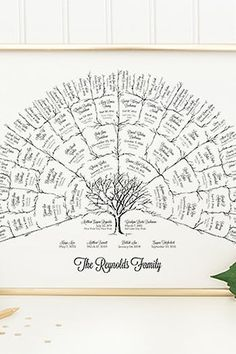 10 Non-Tacky Family Reunion Gift Ideas  via @PureWow