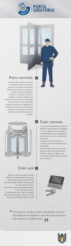 Você sabe como funcionam as portas giratórias?