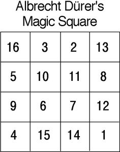 math worksheet : this worksheet has four 4x4 magic squares that require students to  : Math Magic Square Worksheet