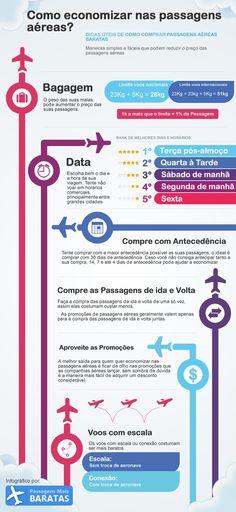 Infográfico que mostra como economizar nas suas passagens aéreas! Veja mais: http://www.passagensmaisbaratas.com.br/como-economizar-nas-passagens-aereas/