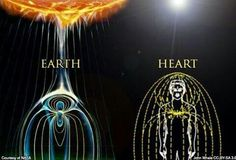 As above, so below singularity-of-the-heart http://holofractal.net/2013/05/30/the-singularity-of-the-heart/?cb=02573367168661207