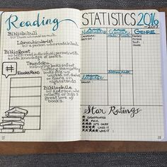 Sneak peak at my new obsession #bulletjournal The Reading statistics pages…