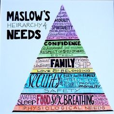Maslow's Hierarchy of Needs. — Art Therapy, another way to think about the vari… Maslow's Hierarchy of Needs. — Art Therapy, another way to think about the various stages of recovery from trauma or any life-changing event either personal or in the family. Mental Health News, Mental Health Nursing, Mental Health Counseling, Mental Health Literacy, Mental Health Activities, Nutrition And Mental Health, Health Class, Proper Nutrition, Kids Health