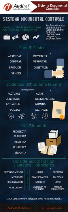 Sistema Documental Contable (1) Marketing, Business Planning, Accounting, Politics, Industrial, How To Plan, Financial Analysis, Financial Literacy, Finance