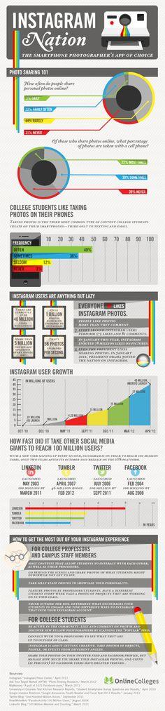 Instagram'da Kullanıcı Davranışlarına Yakın Bakış - #sosyalmedya #sosyalmedyapazarlama #socialmedia #socialmediamarketing #infografik #infographic #instagram #İOS