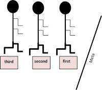 CLASES DE INGLES BASICO: NUMEROS ORDINALES EN INGLES- ORDINAL NUMBERS IN EN...