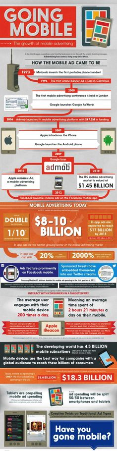 The Phenomenal Growth of #Mobile #Advertising #Infographics