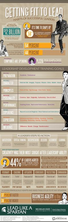 Getting Fit To Lead: Habits of Successful Leaders #Leadership #Infographics