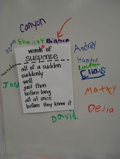 Forever in First: Handy Dandy Writing Tool, introduce a concept and have students sign their name to the board if they use it