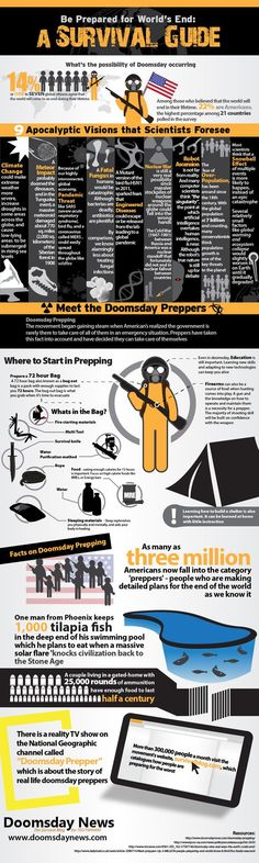 This is an infographic on being prepared for the end of the world, a survival guide. The Mayan scare in 2012 was one of the closest Doomsday scare tha Survival Blog, Urban Survival, Survival Life, Wilderness Survival, Camping Survival, Outdoor Survival, Survival Prepping, Survival Gear, Survival Skills
