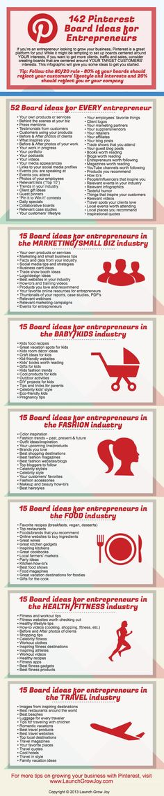 142 Pinterest Board Ideas for Entrepreneurs [INFOGRAPHIC] http://snip.ly/2Sjo?utm_content=buffere4e99&utm_medium=social&utm_source=pinterest.com&utm_campaign=buffer