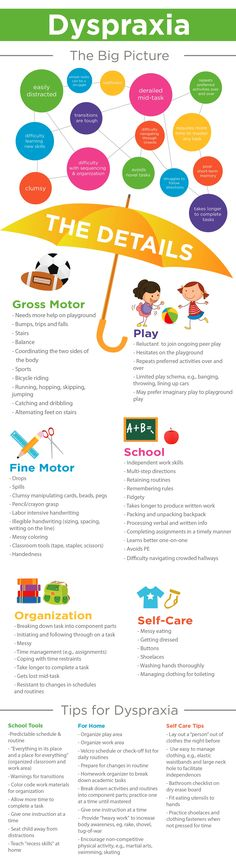 dyspraxia info Repinned by Staffing Options & Solutions, LLC SOS Resources pinterest.com/sostherapy.