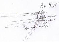 Pildiotsingu Weaving/Tri-loom Weaving Projects tulemus