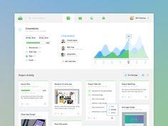 Website Redesign: 33 Concept Designs of Popular Websites Digital Dashboard, Web Dashboard, Ui Web, Dashboard Design, Gui Interface, User Interface Design, Web Ui Design, Flat Design, Design Design