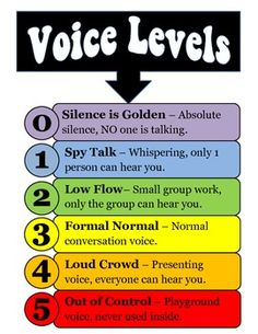 Student's Rights and Voice Levels Posters - Find it FREE here
