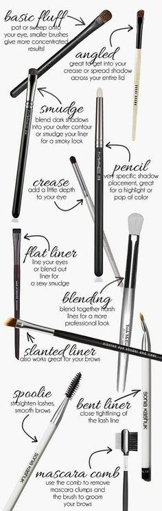Grayspot Makeup Artist: Macam-macam Kuas dan kegunaannya