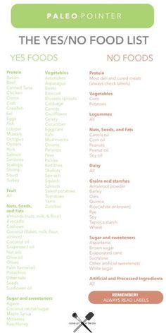 the paleo food list