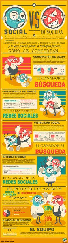Social media vs SEO. Social Media vs SEO, cara a cara en el ring. Infografía en español.