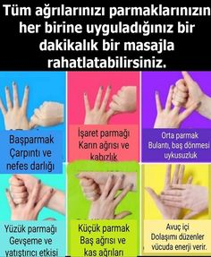 Posts about Ruhsal Büyüme… written by Natural Cures, Natural Health, Health Tips, Health And Wellness, Lizzie Hearts, How To Cure Pimples, Reflexology Massage, Acupressure Points, Massage Techniques