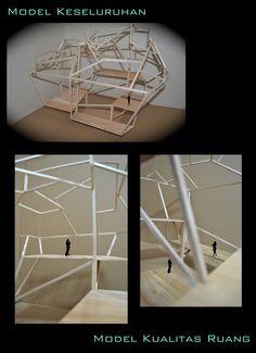 Neysa Arditya/Kelompok 2_model keseluruhan dan kualitas ruang