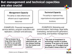 Management Capacity The ability to make effective and efficient use of organizational resources . EXAMPLES: Financial mana... Program Evaluation, Capacity Building, Communication, Investing, Management, Hairstyles, Technology, Marketing, Projects