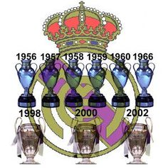 ...and 2014!!! ...UCL CHAMPION:  REAL MADRID