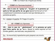 """La tournure impersonnelle : le """"on"""" (ficha)"""