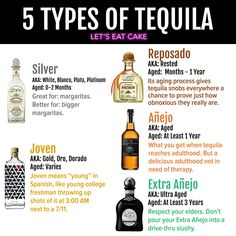 Your guide to the 5 different types of tequila: blanco (silver), joven (gold), reposado, anejo, and extra anejo Can't tell your blanco from your joven? Bone up on your tequila knowledge with this guide! Sipping Tequila, Tequila Drinks, Mezcal Cocktails, Summer Cocktails, Vodka Sangria, Mezcal Tequila, Best Tequila, Tequila Types, Wine