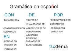 Gramática en español: verbos con preposición. Spanish grammar: verbs with preposition.