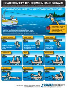 Boater safety tips - common hand signals Manitou Pontoon, Boating Tips, Pontoon Boating, Boating Fun, Boat Safety, Water Safety, Boat Insurance, Hand Signals, Cool Boats