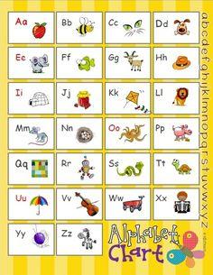 Tpt Tptpins Alphabet Posters Kindergarten Elementary Phonics