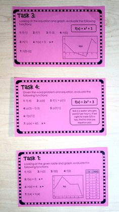Evaluating Functions task cards {tables, graphs, equations, word problems}