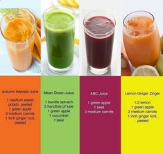 Splendid Smoothie Recipes for a Healthy and Delicious Meal Ideas. Amazing Smoothie Recipes for a Healthy and Delicious Meal Ideas. Healthy Juice Recipes, Juicer Recipes, Healthy Juices, Healthy Smoothies, Healthy Drinks, Detox Recipes, Green Smoothies, Juice Cleanse Recipes, Green Juice Recipes