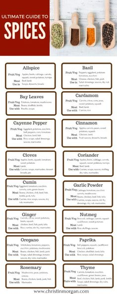 The Ultimate Spice Guide for a Quick Healthy Meal