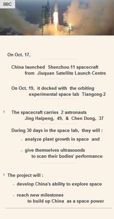 China has sent 2men into orbit inShenzhou-11spacecraft #Funding #Startup #VC #startupchat http://arzillion.com/S/jx1kNw