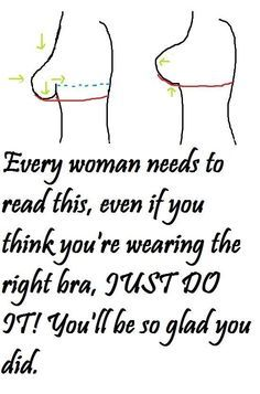 The Right Way To Wear Bra | Bra Fitting Guide