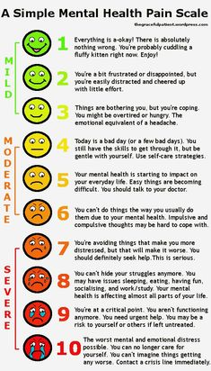 Use This 'Pain Scale' to Assess Your Mental Health. Holistic Health Tips for Beginners, Mental Health Health Benefits, Health Tips, Health And Wellness, Health Care, Holistic Wellness, Wellness Tips, Relation D Aide, Pain Scale, Coconut Benefits