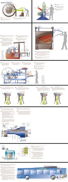 0137 MAN – Book Illustrations for historical Machines # infographic