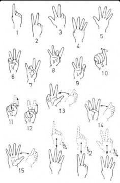 Rare ASL number chart including examples of fractions and the older form of teen numbers signs by combining and the ones column number together: the and form 13 or and form 14 which have for some teen-numbers been replaced by other signs. Sign Language Chart, Sign Language Phrases, Sign Language Alphabet, Sign Language Interpreter, Learn Sign Language, British Sign Language, Asl Signs, Languages Online, Deaf Culture