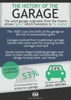 Here are some facts about the history of #garages from LM Concrete Garages!