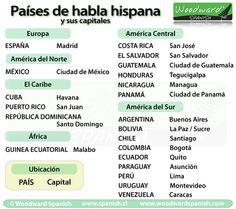 Spanish Speaking Countries, Vivo en, Soy de, Worksheet   Spanish ...